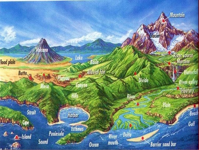 Ch.5.less.1.how can we describe earth's features (landforms)