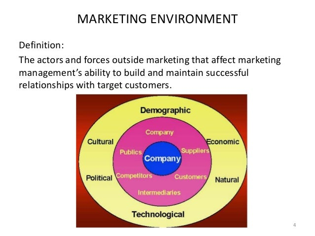 what forces in the marketing environment The macro environment is analysed through a pest (pestle) analysis pest stands for political, legal, economical and social factors lets discuss each pest factor.