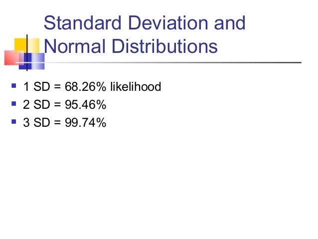 capital asset pricing model and standard The capital asset pricing model: theory and evidence  2 formally, the return, expected return and standard deviation of return on portfolios of the risk-free.