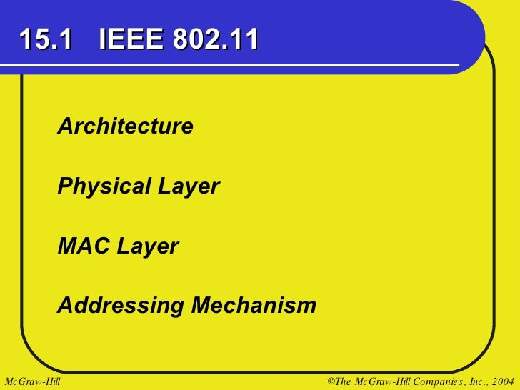 Ch 15 for Ieee 802 11 architecture