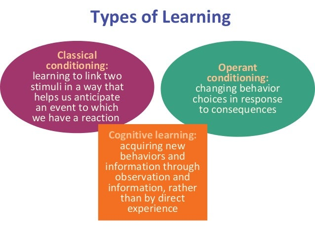 the learning type of classical conditioning The process of classical conditioning learning the word conditioning is used to mean a type of learning that occurs without you having to think about it.