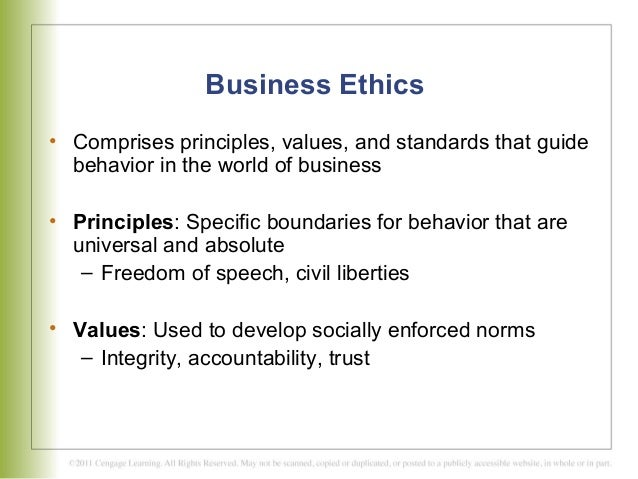business ethics comprises Business model council council on education council on examinations  cfp board adopted the code of ethics to establish the highest principles and standards .