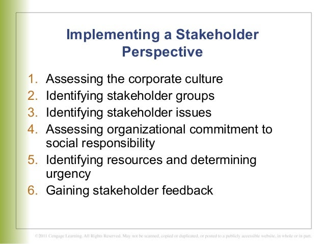 explain the implications for a business and stakeholders operating ethically The impact of business decisions on stakeholders explain the ethical implications of what is stakeholder theory - definition & ethics related.