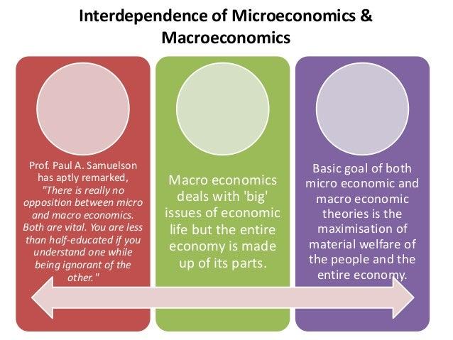 summary micro macro economics Introduction to macroeconomics - 1 an overview of macroeconomics.