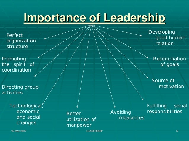 4 Ways to Define Leadership