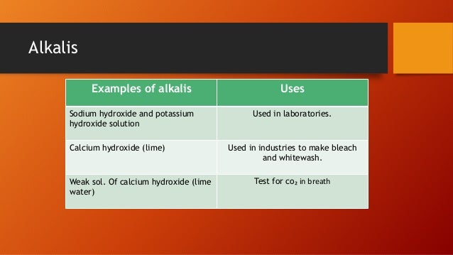 Ch 10 Acids And Alkalis 1st Week