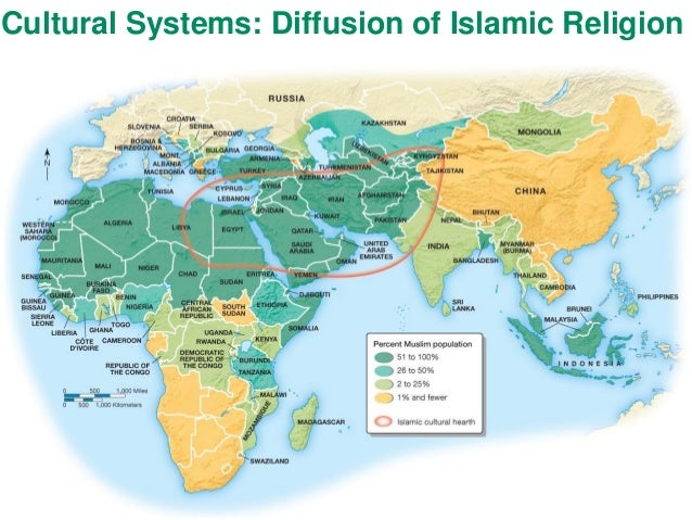 Ch World Languages Religions - Religious diffusion maps us