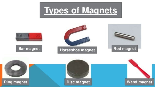 Types Of Magnets >> Ch 12 Less 5 How Do We Use Electricity And Magnetism Part 2