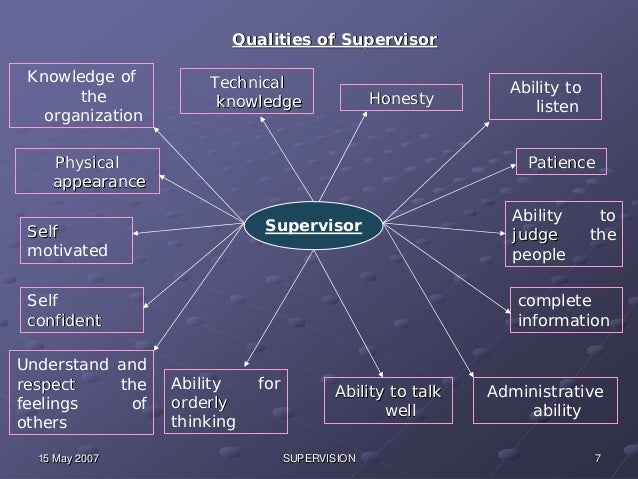 what makes a good supervisor Top 10 qualities that makes a good supervisor are: 1 knowledge of the organization 2 technical knowledge 3 ability to communicate  ability to listen 5 sharp memory 6 ability to secure co-operation 7 orderly thinking 8 ability to judge subordinates 9 emotional stability and 10 miscellaneous qualities.