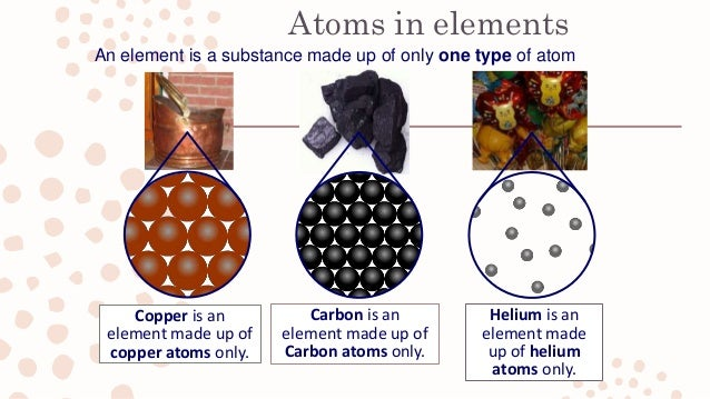 Ch 9 Elements And Atoms