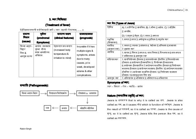 Chikitsasthana 15 Rabin Singh 3. ज् चिक त् ा (Treatment of fever) चरि नस् ा ज ाग्र ल ज् प्रिान ा ा ....... ार चन ान (cause...