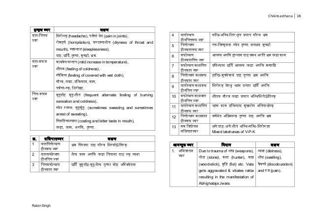 Chikitsasthana 18 Rabin Singh िरि ज् लक्ष ा -च त्त ज् च (headache), ज ा (pain in joints), ज (horripilation), ण् ास् (dryne...