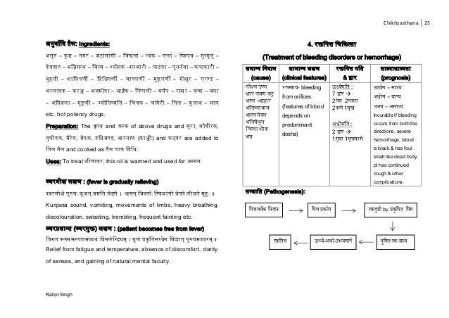 Chikitsasthana 25 Rabin Singh ाजक ल: Ingredients: – ष्ठ – – ा ा – चि ला – त् – ला – ि – ग् ल – ा – चग्न र – च ल् – श् न – ...