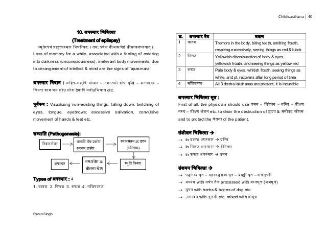 Chikitsasthana 40 Rabin Singh 10. स् ा चिक त् ा (Treatment of epilepsy) स् प्रा स् ा च चग् : : प्र त् िि ि त् प्ल ा Loss o...