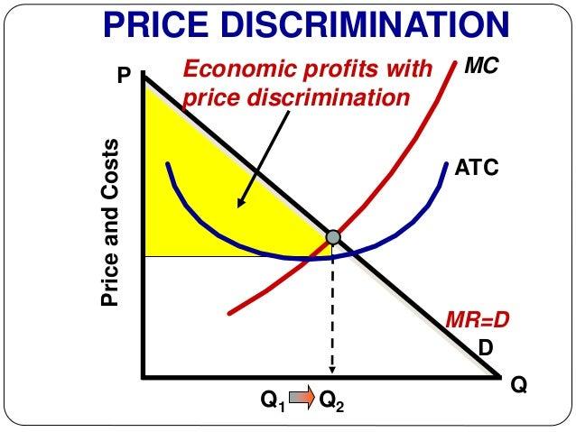 diagram of monopoly power ap micro pure    monopoly     ap micro pure    monopoly