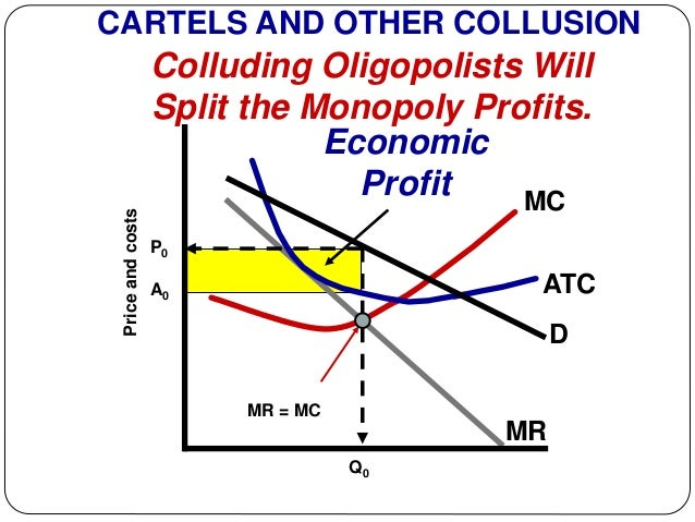 cartel theory of oligopoly essay Essay on oligopoly essay contents: essay on game theory essay on payoff (profit) collusive oligopoly: the cartel model.