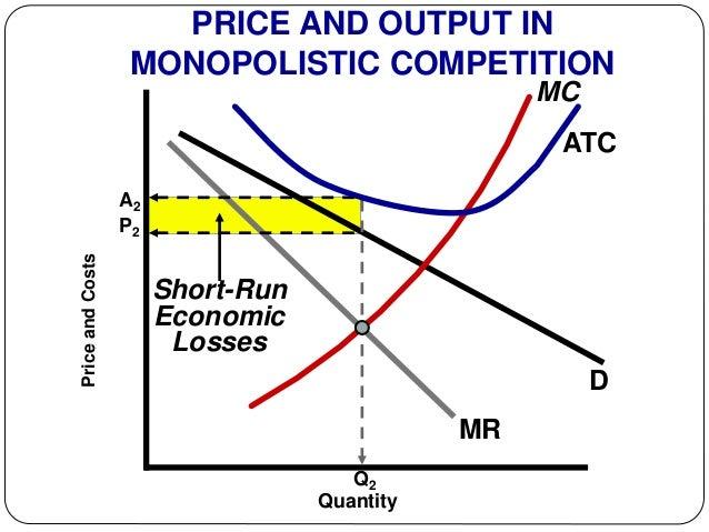 AP MIcro Monopolistic Competition and Oligolopy