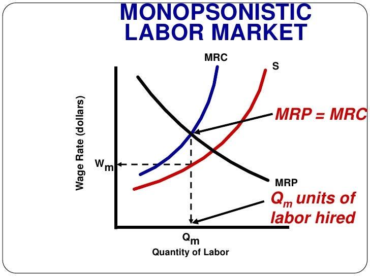 Ap Micro Wage Deteremination