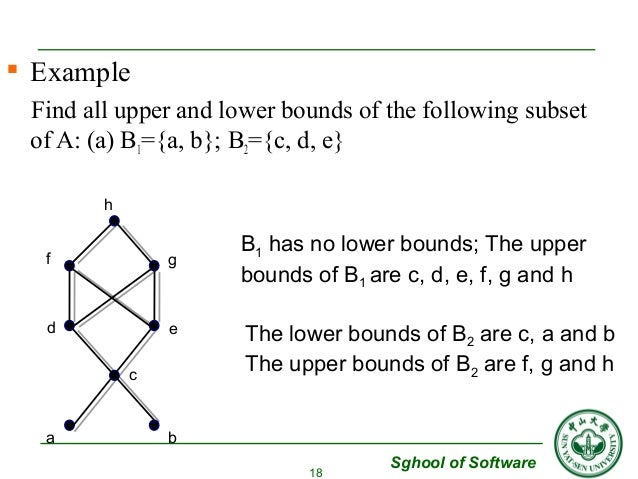 Ch 2 lattice boolean algebra 18 example find all upper and lower bounds ccuart Choice Image