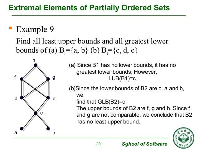 Ordered Sets and Lattices