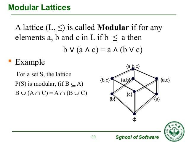 Modular Lattices  A lattice (L, ≤) is called Modular if for any  elements a, b and c in L if b ≤ a then  b ∨ (a ∧ c) = a ∧...