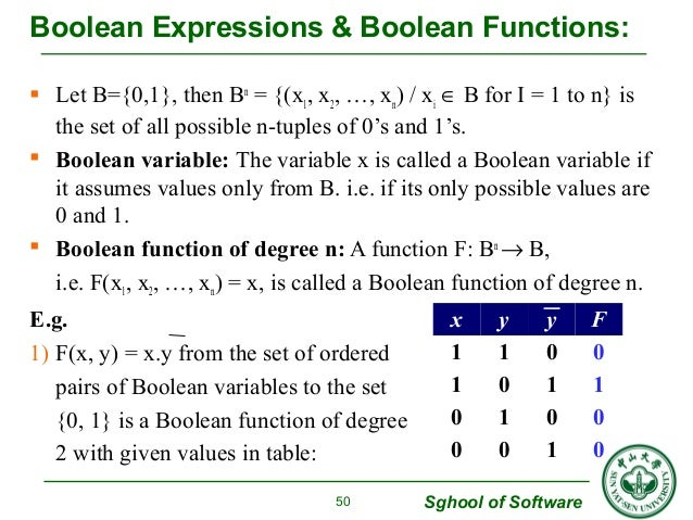 Boolean Expressions & Boolean Functions:   Let B={0,1}, then Bn = {(x1, x2, …, xn) / xi Î B for I = 1 to n} is  the set o...