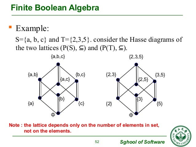 Ch 2 lattice boolean algebra 52 ccuart Image collections
