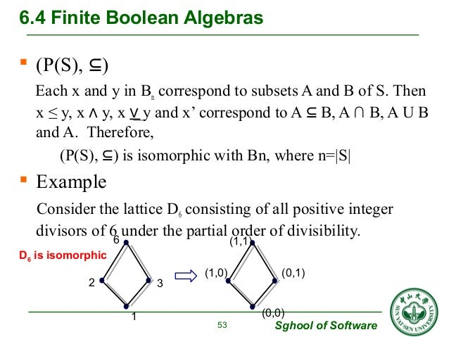  (P(S), ⊆)  Each x and y in Bn correspond to subsets A and B of S. Then  x ≤ y, x ∧ y, x ∨ y and x' correspond to A ⊆ B, ...