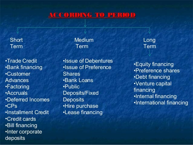 advantages and disadvantages of long term sources of finance The following points highlight the five long-term sources of fund of a advantages and disadvantages: to augment working capital finance in a long-term.
