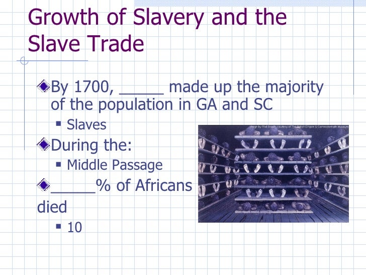 growth of slavery in the southern colonies