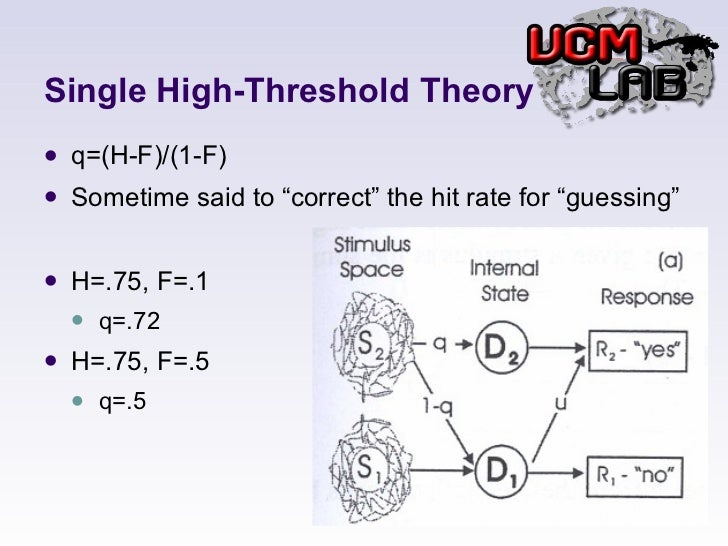 thresholds theory of classical psychophysics A critical experimental study of the classical tactile threshold theory  be explained by classical theory  is much lower than thresholds estimated by classical.