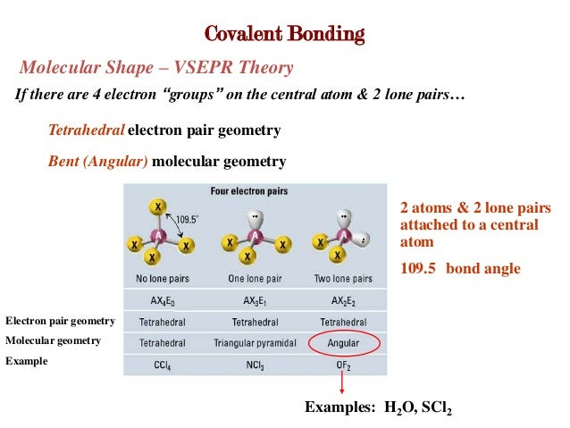 1000  images about C Molecular Geometry on Pinterest
