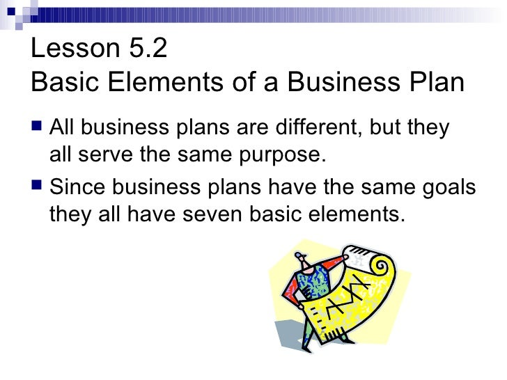 Ch  Business Plan