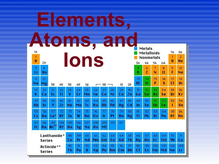 Elements, Atoms, and Ions