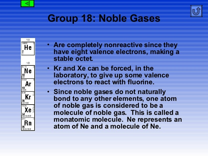 Five Elements That Exist As Gases At Room Temperature