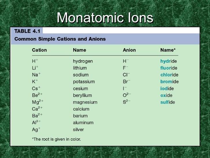 List of chemistry mnemonics - Wikipedia