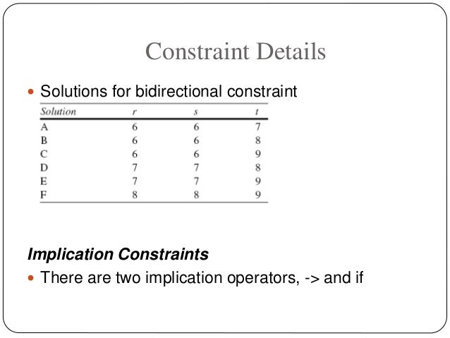 Constraint Details  Solutions for bidirectional constraint Implication Constraints  There are two implication operators,...