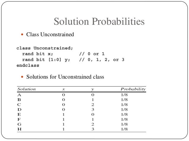 Solution Probabilities  Class Unconstrained  Solutions for Unconstrained class