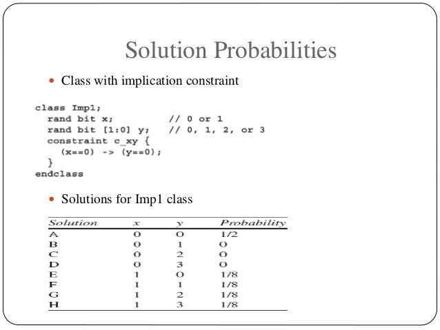 Solution Probabilities  Class with implication constraint  Solutions for Imp1 class
