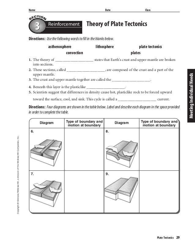 Worksheets Seafloor Spreading Worksheet floor spreading worksheet sharebrowse sea sharebrowse