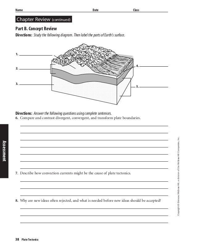 Printable Worksheets worksheets on boundaries : Ch. 7 glencoe worksheets