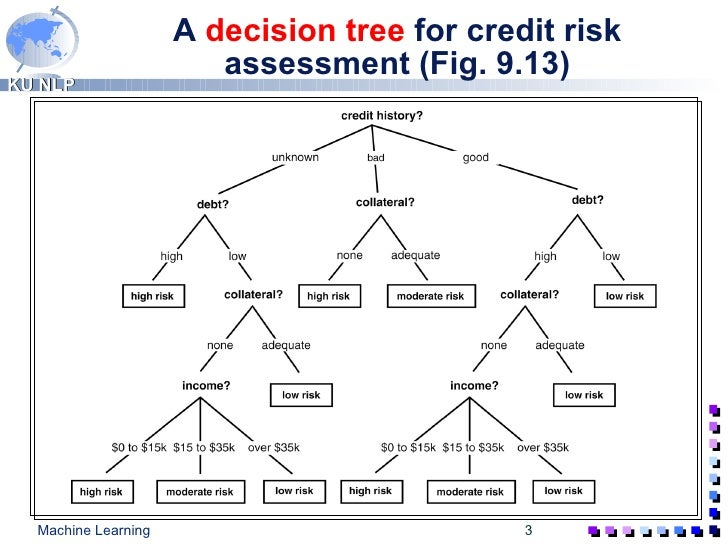 enterprise risk management toyota Risk management: protect and maximize  risk management: protect and maximize stakeholder  the combination of all three comprises enterprise risk management.