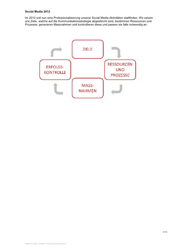 Social Media 2012Im 2012 soll nun eine Professionalisierung unserer Social Media Aktivitäten stattfinden. Wir setzenuns Zi...