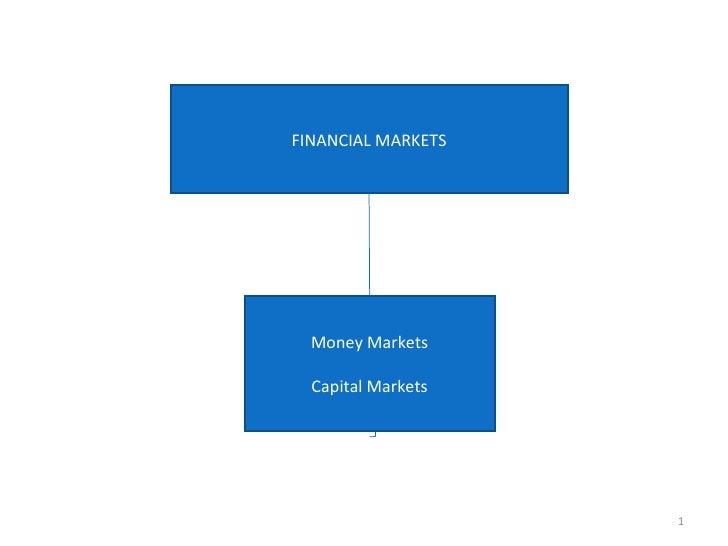 FINANCIAL MARKETS Money Markets Capital Markets
