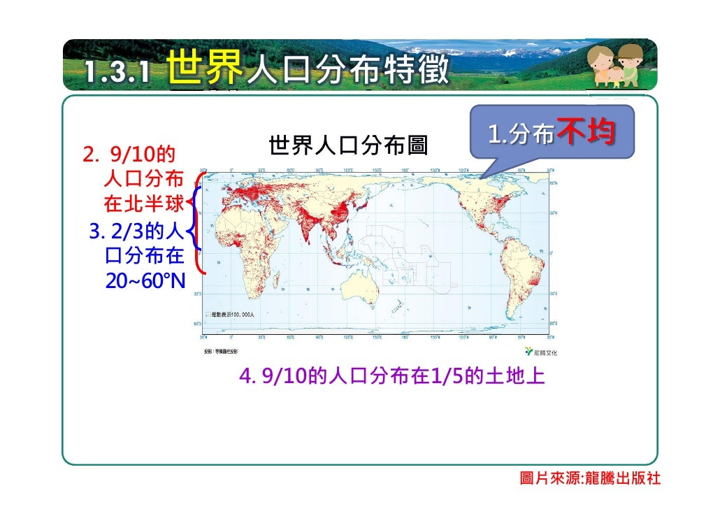 1.3.2 世界三大人口稠密區         世界人口分布圖       世界三大人口稠密區                       圖片來源:龍騰出版社