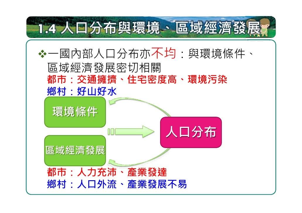 受地形、氣候、 1.4.2 中國人口分布                   產業、交通影                                響,中國人口                                分布不均   ...
