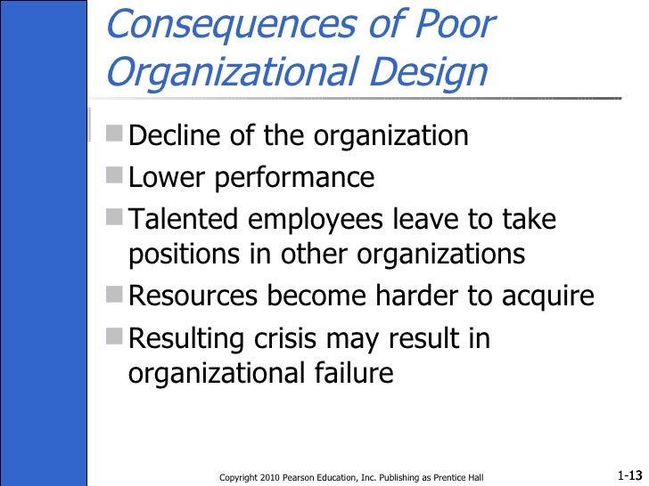 Consequences of Poor Organizational Design <ul><li>Decline of the organization </li></ul><ul><li>Lower performance </li></...