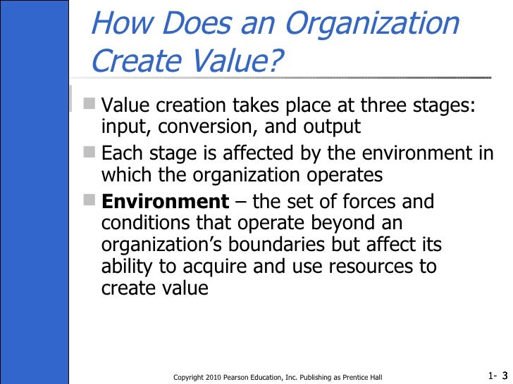 how organizations create value How do organizations create value what is the role of entrepreneurship in this process.