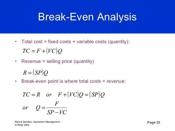 Break Even Analysis Page; 53.