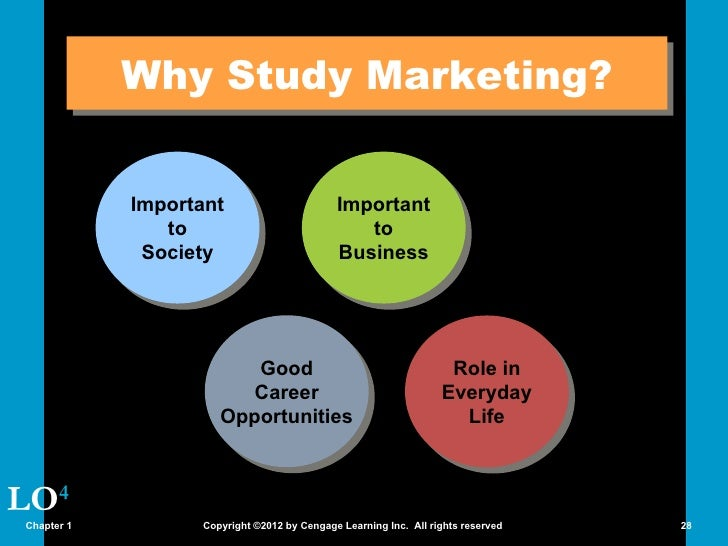 marketing learning aid ch 1 Marketing and the uncertain economy in the aftermath of the recent great recession 5 1 to enhance your learning throughout the fourteenth edition, you will find revised coverage of the rapidly changing nature of customer relationships and new material on such topics as customer-managed relationships, crowdsourcing.